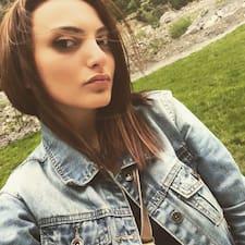 Profil utilisateur de Magda