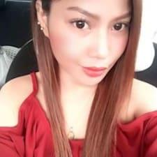 Shin Marie felhasználói profilja