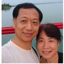 Profil Pengguna 國清