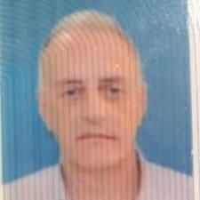 Panagiotis felhasználói profilja