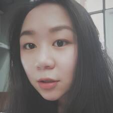 Profil korisnika Kiko