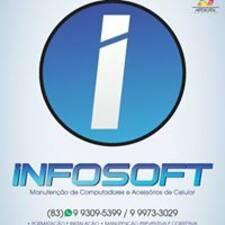 Perfil do utilizador de Infosoft