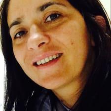 Profil korisnika Casa Dos Cinco