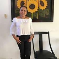 Profil Pengguna Delia Maria