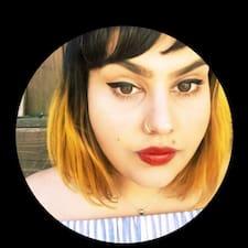Chetna felhasználói profilja