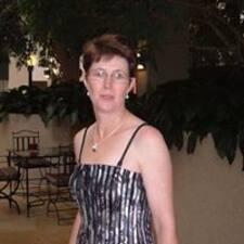 Therese - Profil Użytkownika