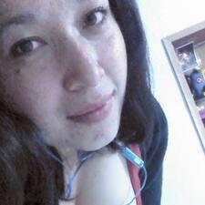 Atzin User Profile