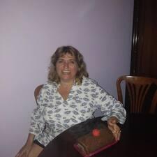 Andrea Fabiana - Profil Użytkownika
