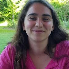 Marisa - Profil Użytkownika
