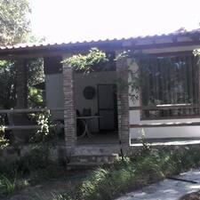 Nikos - Uživatelský profil