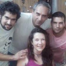 Susana Esther Kullanıcı Profili