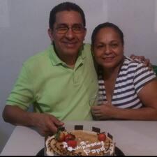 Laura Y Poncho felhasználói profilja