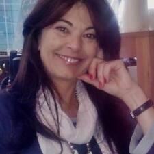 Profil Pengguna Ana