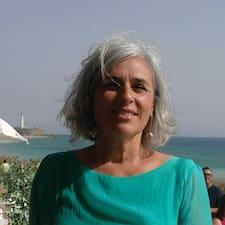 Profil utilisateur de M. Teresa