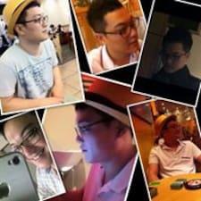Sung Jin - Profil Użytkownika