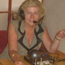 Danica Brugerprofil