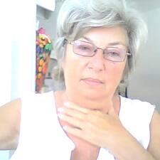 Giuliana Kullanıcı Profili