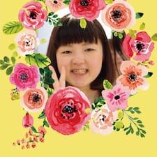 Профиль пользователя Miku