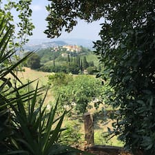 Perfil de usuario de Azienda Agricola Coppola
