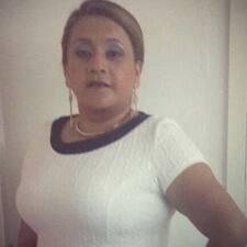 Luz Jeanethさんのプロフィール