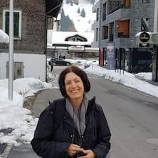Carmela - Profil Użytkownika