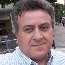 Leonardo Brukerprofil