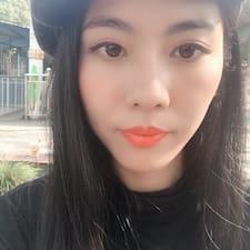 春洪 felhasználói profilja