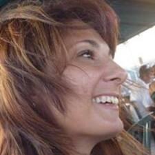 Giusy User Profile