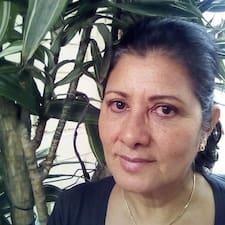 Maria Isabel Kullanıcı Profili