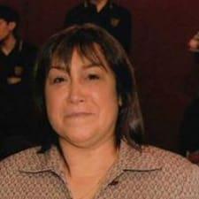 Maria Lucinda User Profile