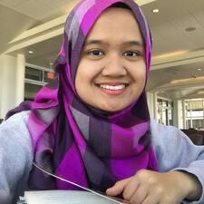 Hasanah felhasználói profilja