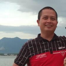 Zaidi felhasználói profilja