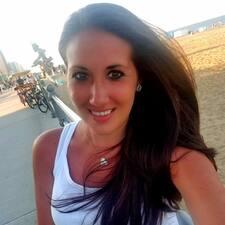 Michelyn - Uživatelský profil