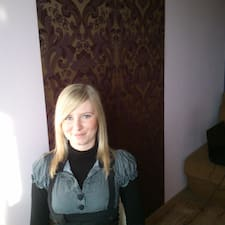 Martyna - Profil Użytkownika