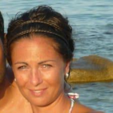 Sandrine felhasználói profilja