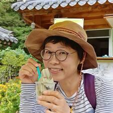 Meoungsun - Profil Użytkownika