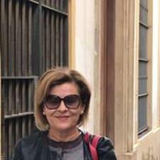 Maria Letizia的用戶個人資料