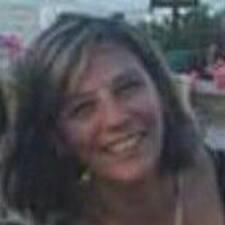 Profil korisnika Maria Consuelo