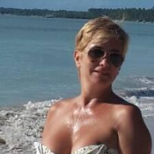 Laura Araceli felhasználói profilja