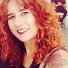 Rosângela User Profile