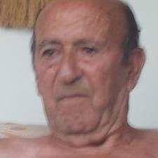 Πετρουλάκης Brugerprofil