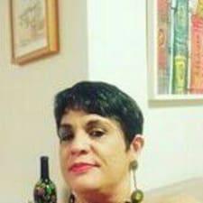 Ana Karine的用戶個人資料