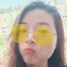 Perfil do usuário de Gzyy