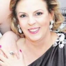 Profil utilisateur de Maria Cecilia TEIXEIRA DE CARVALHO