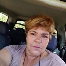 Jane Rabelo - Profil Użytkownika