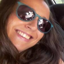 Profil korisnika Yamila