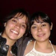 Profilo utente di Rosa María