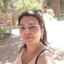 Mabel User Profile