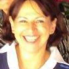 Profil utilisateur de Diana Ivonne