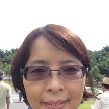 Profilo utente di Wu